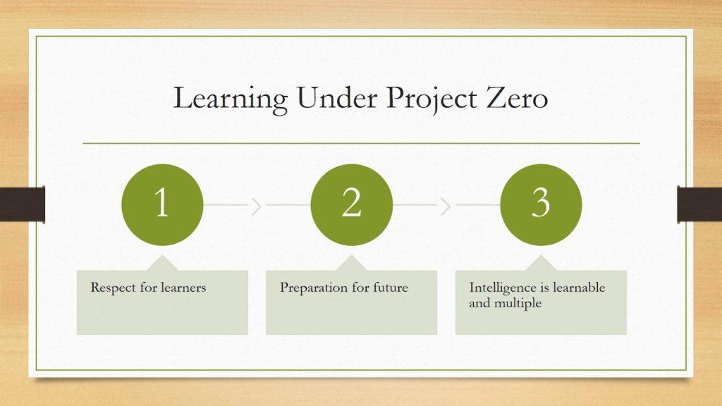 پروژه zero دانشگاه هاروارد