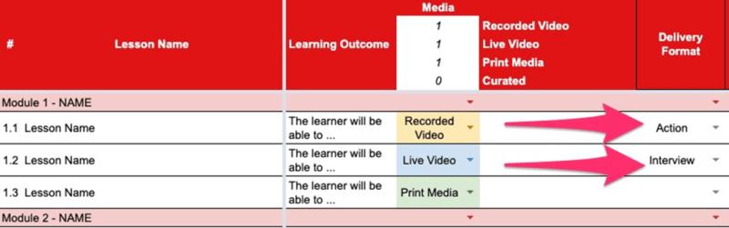 قالب ارائه آموزش مجازی