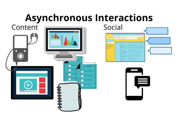 یادگیری آنلاین غیر همزمان