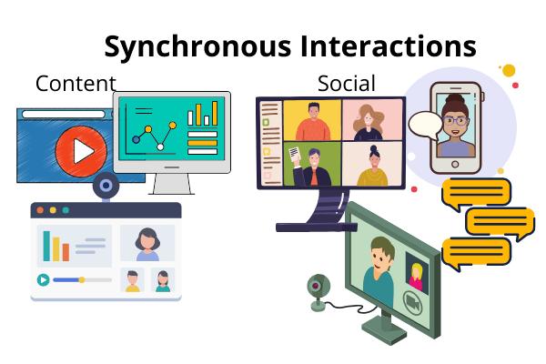 یادگیری آنلاین همزمان